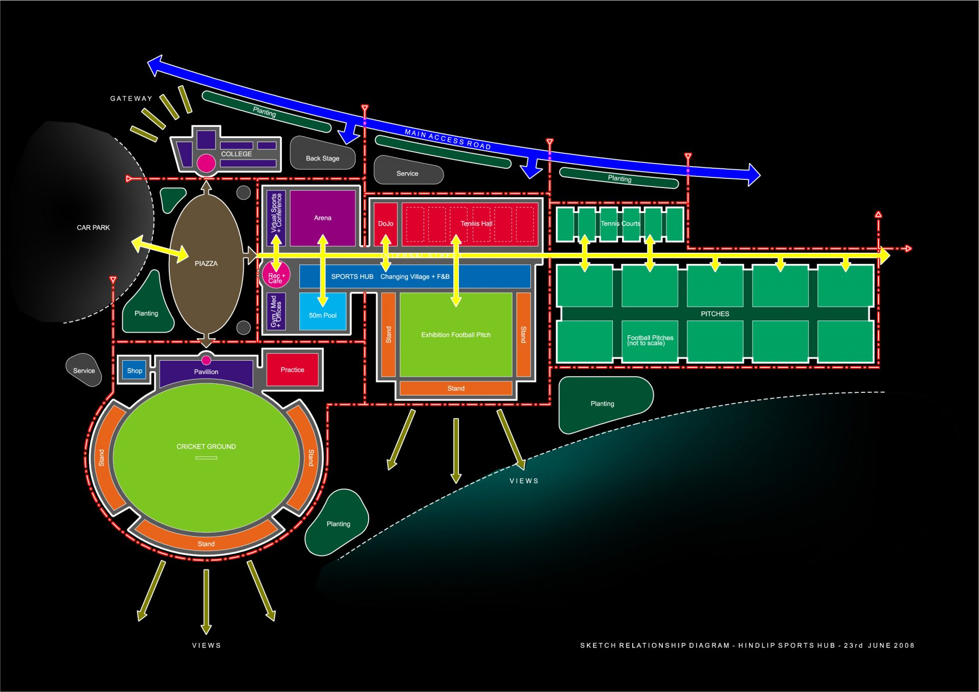 Hindlip Sports Village Conceptual Masterplan
