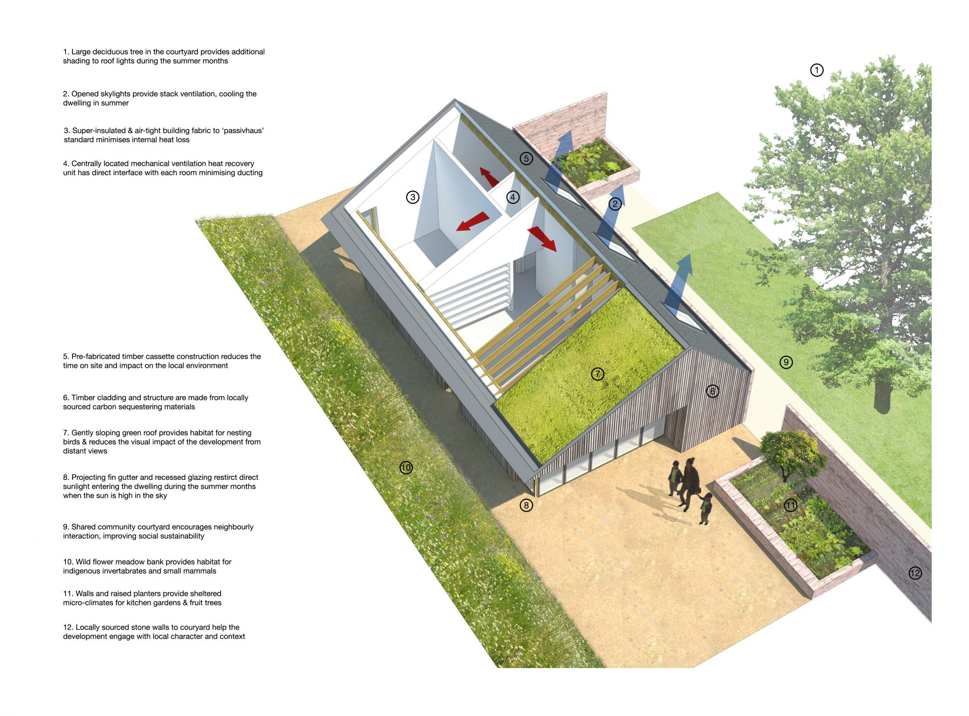 Brompton Ralph Affordable Passivhaus Axonometric Environmental Diagram
