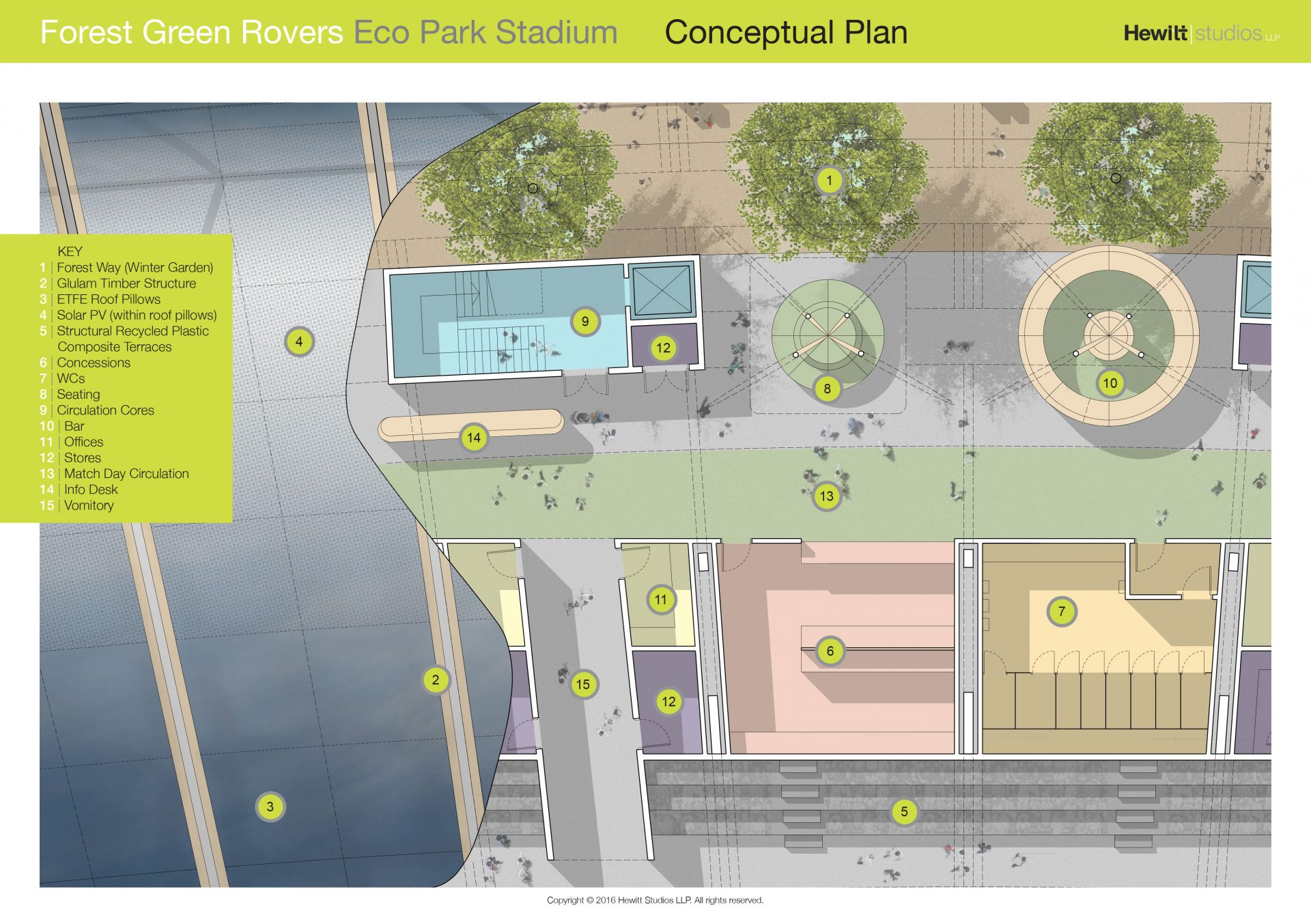 FGR Forest Green Rovers Ecotricity Eco Park Stadium Plan Timber Frame Atrium Pods Trees