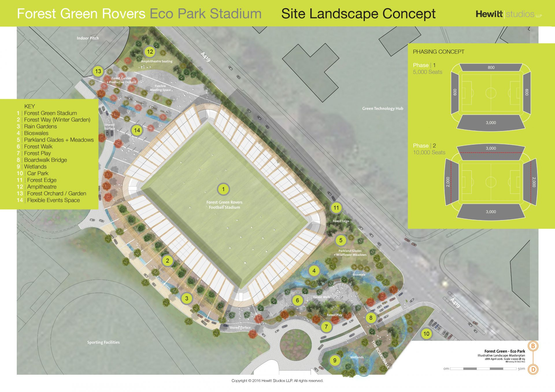 FGR Forest Green Rovers Ecotricity Eco Park Stadium Site Plan