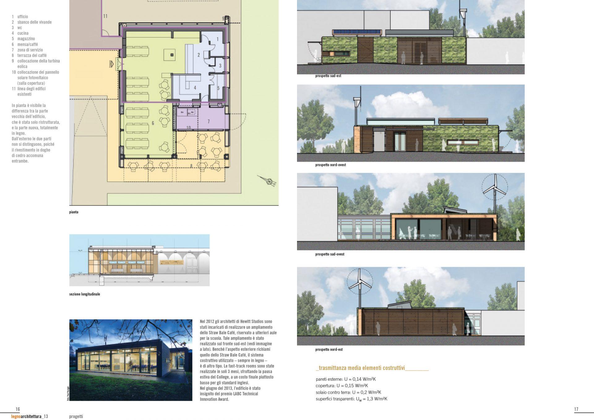 Legno Architettura Sbc Hewitt Studios